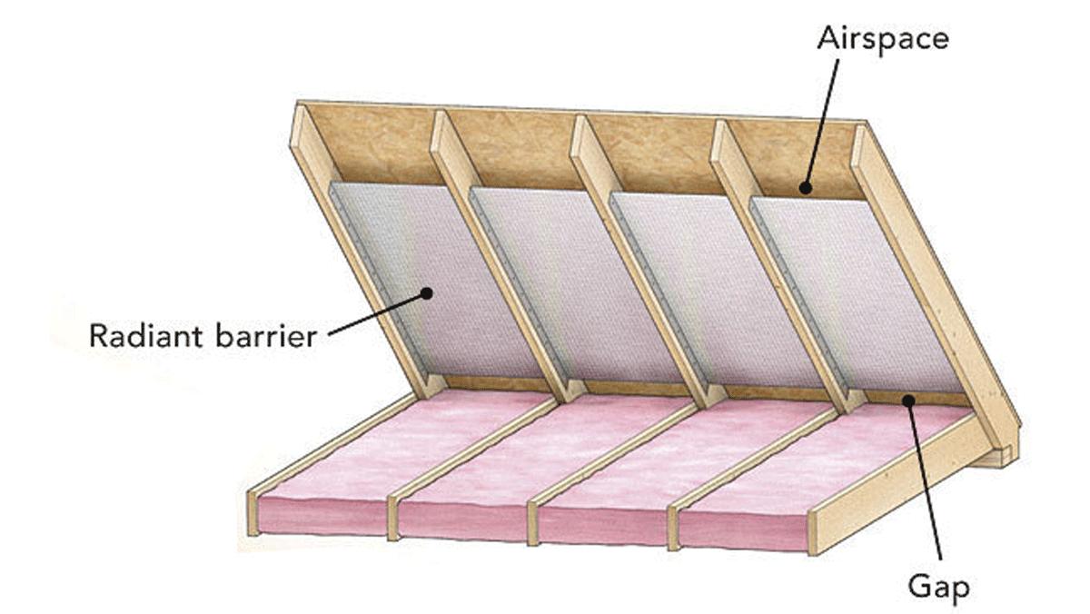 radiant barrier diagram 3