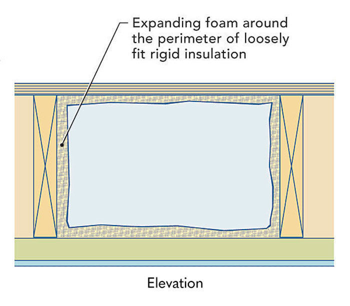 How To Insulate Floor Joist Pockets