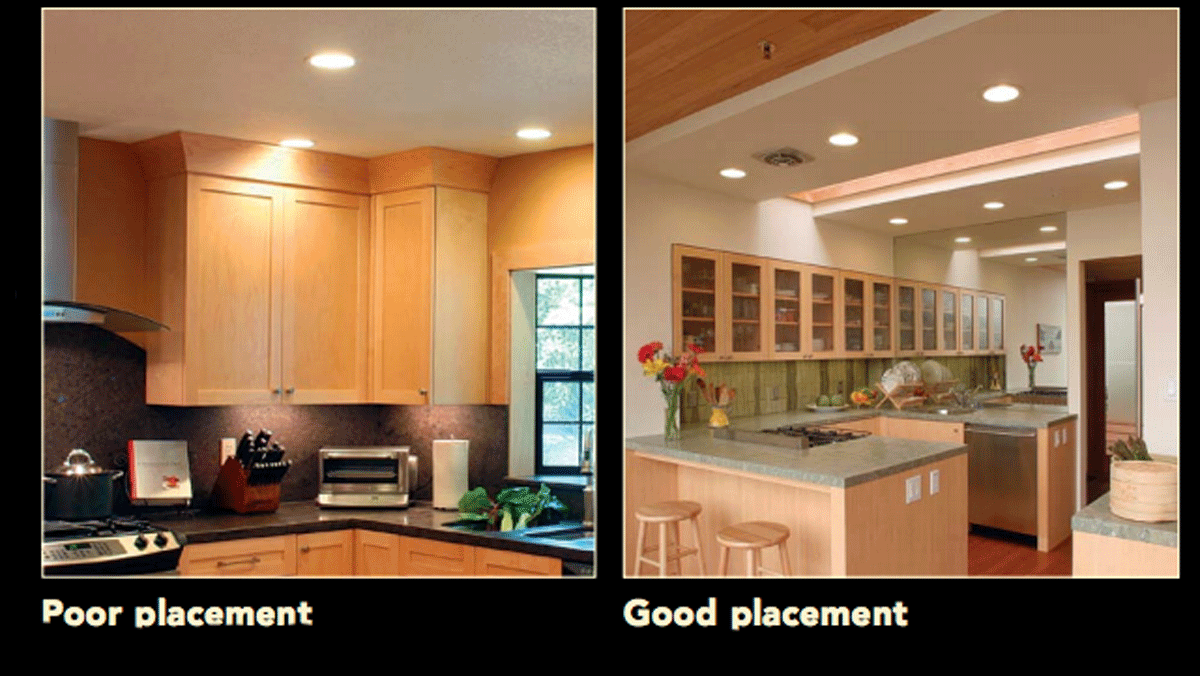 this image demonstrates correct and incorrect lighting placements