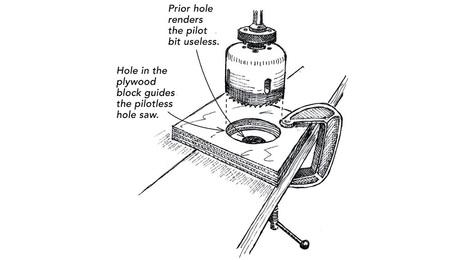 Pilotless Hole Saw