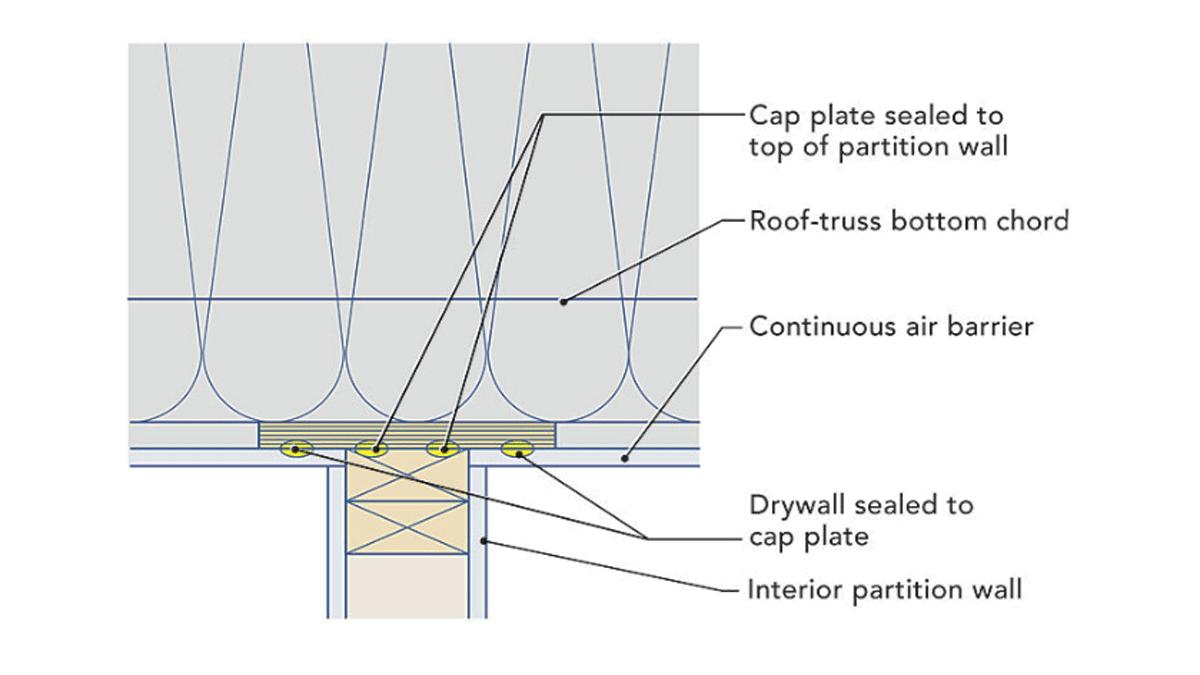 air-sealing diagram