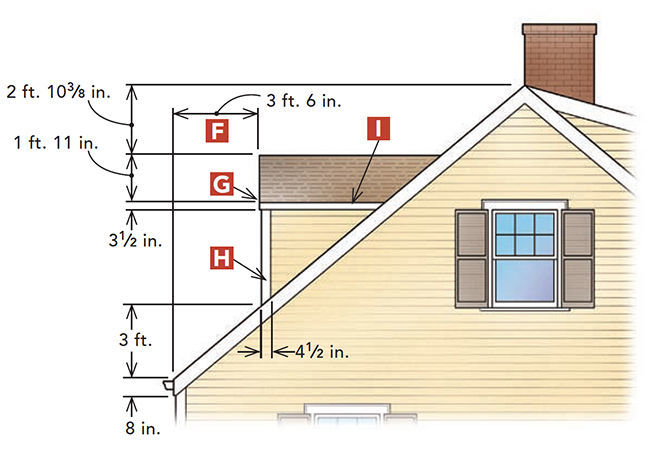 Dormer placement