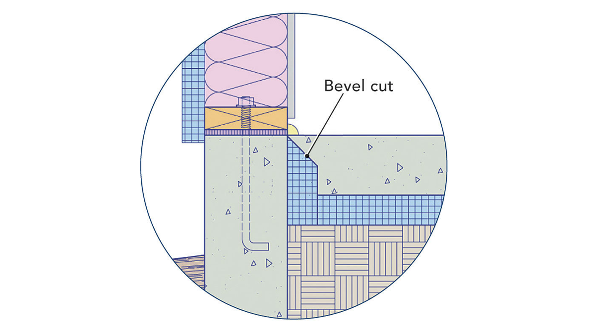 Bevel the foam