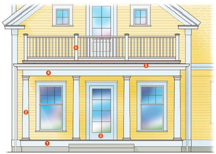 How To Design A Porch With A Rooftop Deck Fine Homebuilding