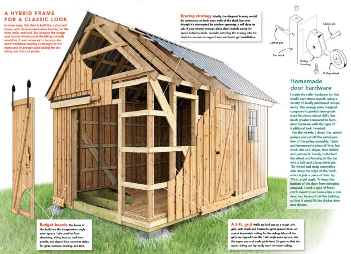 how to build a classic shed