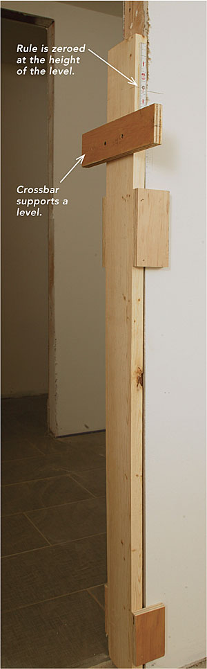 door frame diagram of rule is zeroed at the height of the level