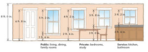Keep head heights consistent, but alter window-stool heights