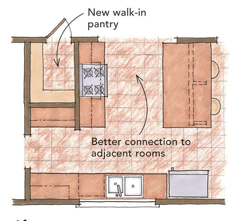 Kitchen Remodeling For Any Budget Fine Homebuilding