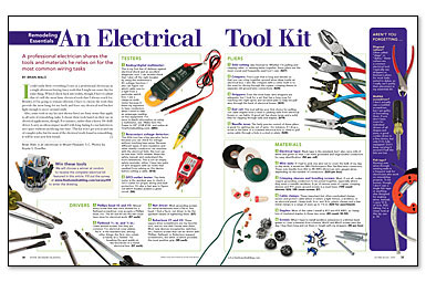 an electrical tool kit fine homebuilding rh finehomebuilding com Extension Cord Junction Box