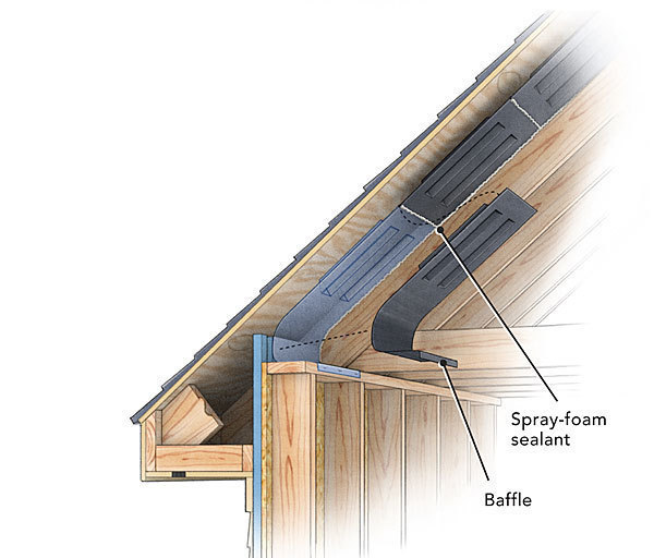 Styrofoam Insulation Spacers : A crash course in roof venting fine homebuilding