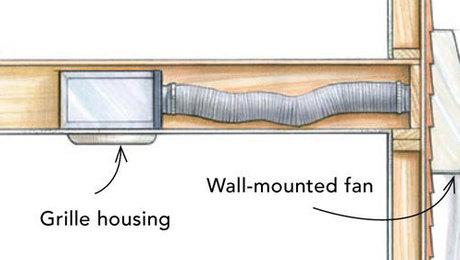 Merveilleux A Buyeru0027s Guide To Bath Fans: Wall Mounted