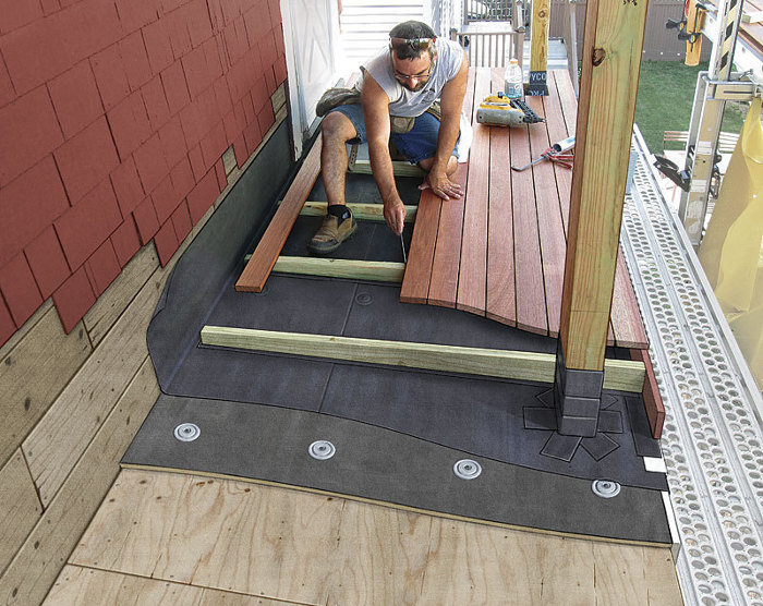 How To Build Floating Deck On Flat Roof