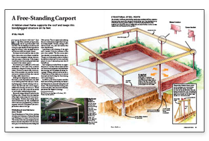Free Standing Carport Home Decor