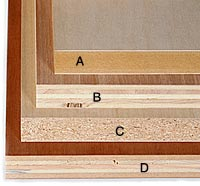 Understanding cabinet plywood fine homebuilding for Solid core vs solid wood doors