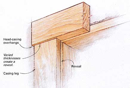 Ten rules for finish carpentry fine homebuilding for Window jamb definition
