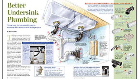 Pleasing Rex Cauldwell Fine Homebuilding Wiring Cloud Xeiraioscosaoduqqnet