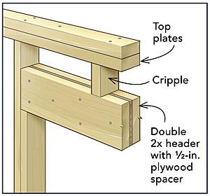 how to build door frame opening
