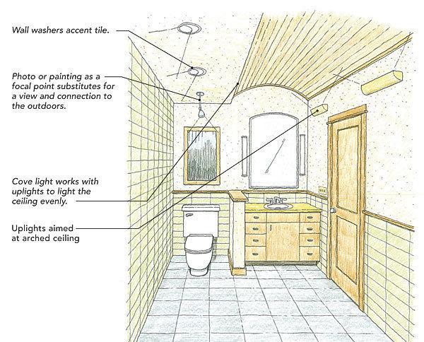 Light A Bathroom Right Fine Homebuilding