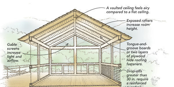Build Sunroom Over Deck