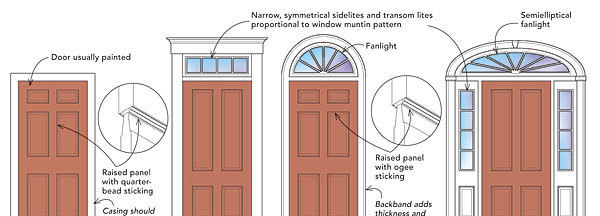 Enhance Style With The Right Entry Door Fine Homebuilding