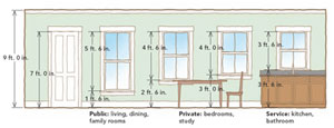 bathroom window height from floor windows from the inside out homebuilding 22595