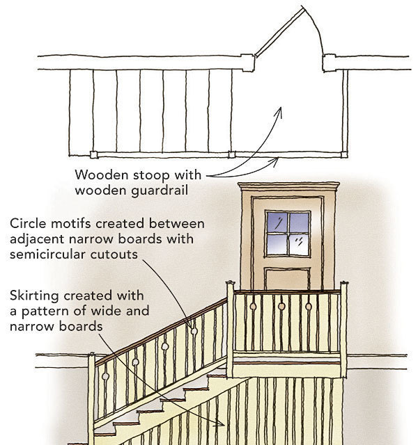 The symmetry of the split stairs leading to a landing suggests a certain formality which suits the formal entry surround door and sidelites in this ...  sc 1 st  Fine Homebuilding & Problem-solving entry stoops - Fine Homebuilding