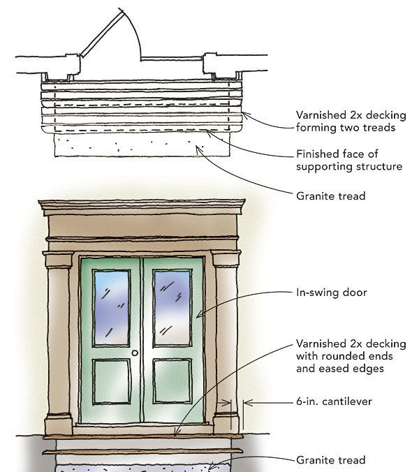 Low stoop with limited front access  sc 1 st  Fine Homebuilding & Problem-solving entry stoops - Fine Homebuilding