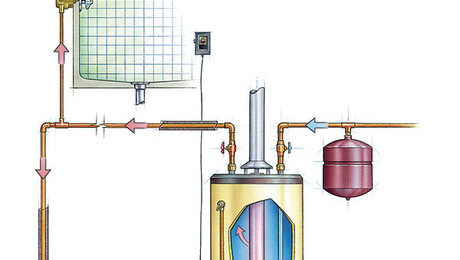 Hot Water Recirculation Systems How They Work Fine