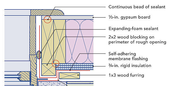 Airtight Window Installations Fine Homebuilding