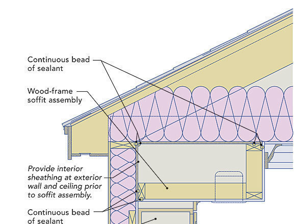 How To Seal 4 Hidden Air Leaks In Your House Fine