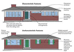 Ranch/Midcentury Modern House