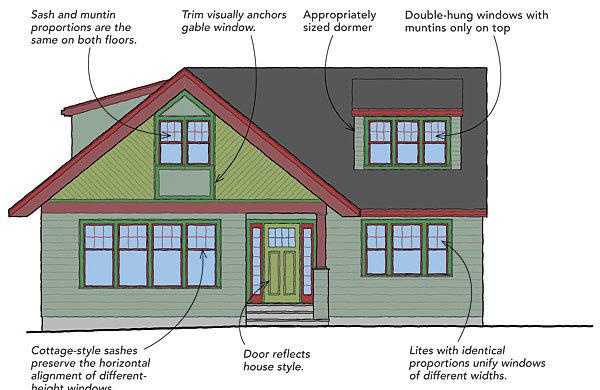 character defining windows fine homebuilding. Black Bedroom Furniture Sets. Home Design Ideas