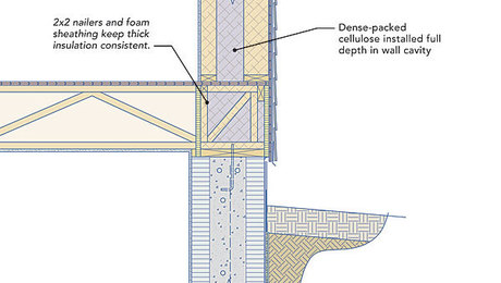 Wall stud diagram