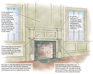 Design A Classic Fireplace Mantel Fine Homebuilding