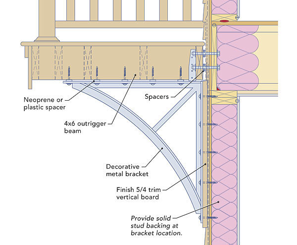 Second Story Balconies on Second Floor House Plan