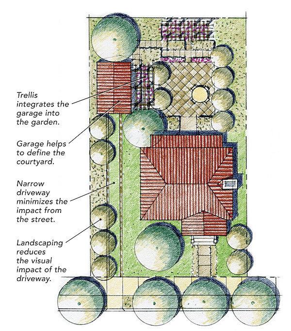 25 Best Ideas About Detached Garage On Pinterest: Fine Homebuilding