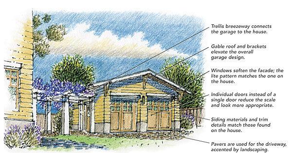 Detached Garages Fine Homebuilding