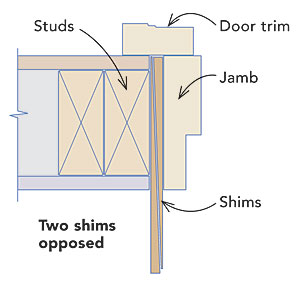 two shims opposed