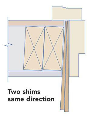 Two shims same direction