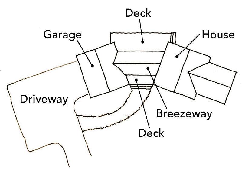 adding to existing wiring a garage wiring diagram database Detached Garage Wiring Diagrams 3 Wire three ways for breezeways fine homebuilding electrical rough in for garage adding to existing wiring a garage