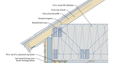 A Practical Air Sealing Sequence Fine Homebuilding