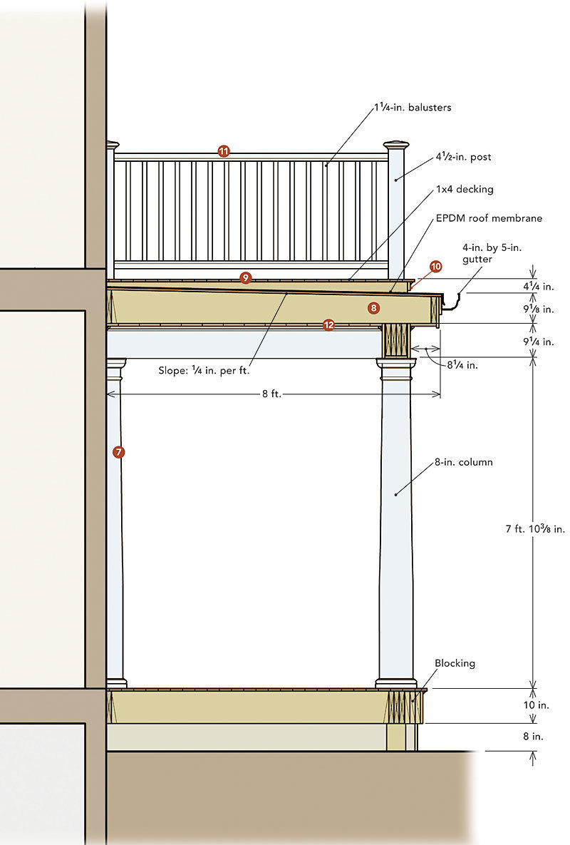 A porch with a rooftop deck fine homebuilding for Drawing deck plans