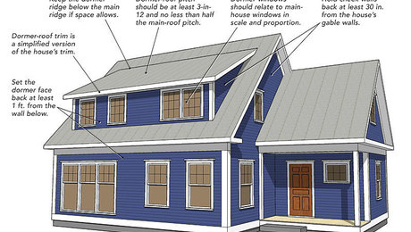 Making shed dormers work fine homebuilding Paris building supply paris tn