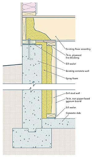 Adding Insulation To Basement Walls Fine Homebuilding
