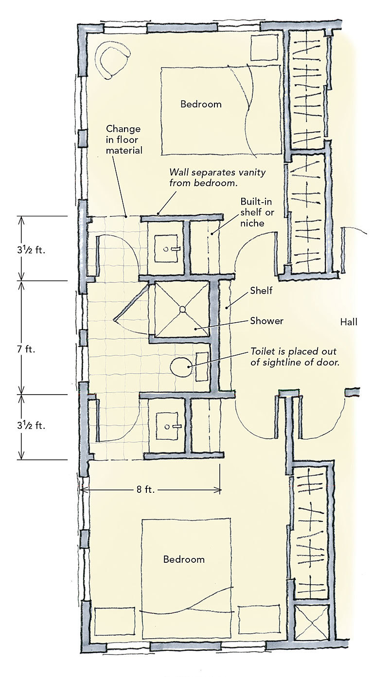 Jack and jill bathrooms fine homebuilding - What is a jack and jill bathroom ...
