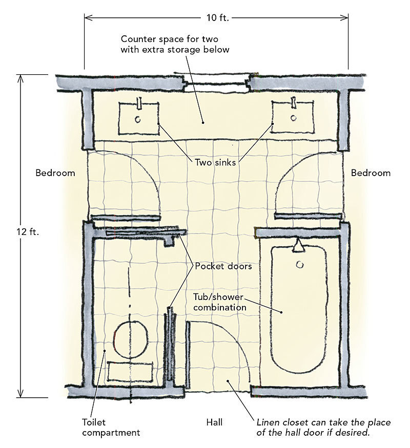 and if you live with children sharing a jack and jill bathroom can teach them responsibility respect and patience - Jack And Jill Bathroom Plans