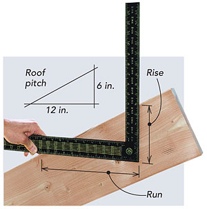 Laying out a common rafter fine homebuilding for Cost to frame a house calculator