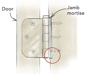 Fine-tune the mortise for a good fit Diagram