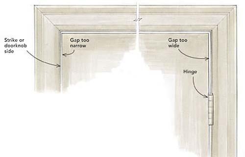 Hinge Adjustment For A Doors Final Fit Fine Homebuilding