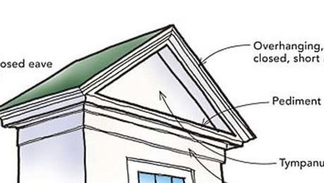 Designing The Right Roof Rake Fine Homebuilding